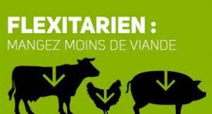 Végétarien, flexitarien où comment s'adapter à notre temps !